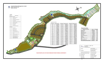 मकवानपुरमा दोस्रो औद्योगिक क्षेत्र निर्माणको लागि निर्णय भएको ५ वर्षपछि आज शिलान्यास गरिदैं